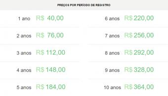 preço registro de domínio no site registro.br