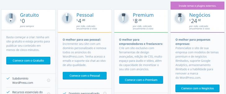 wordpress.com criar blog - passo 03