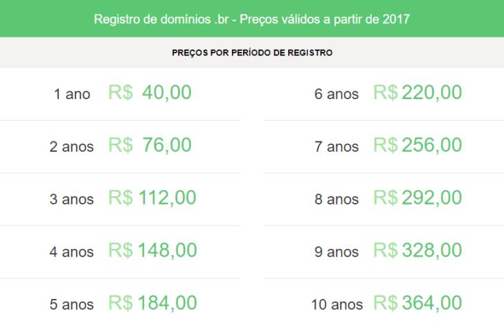 Registro.br - tabela de preços 2017
