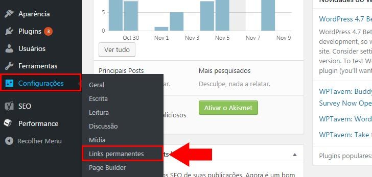 WordPress links permanentes