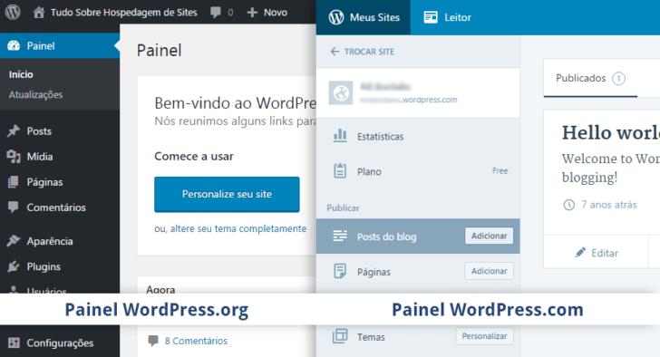 WordPress.com e WordPress.org - painel de controle