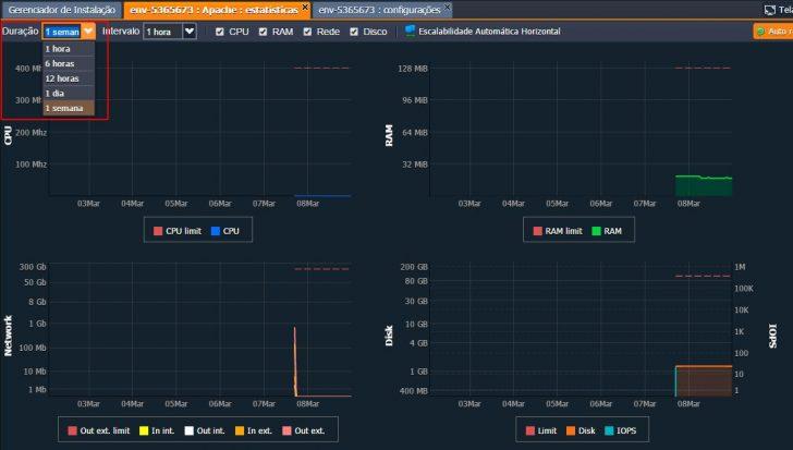 Jelastic Cloud - Configurar ambiente 46