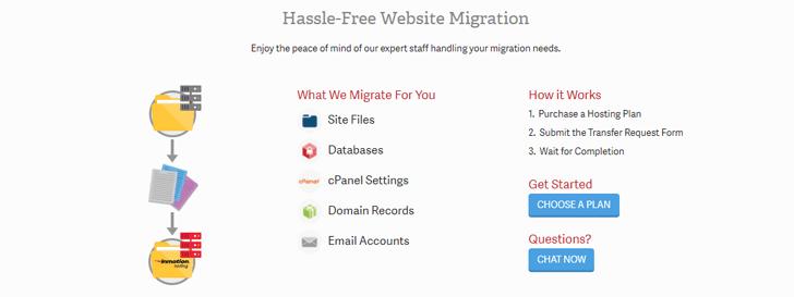 Migração gratuita InMotion Hosting
