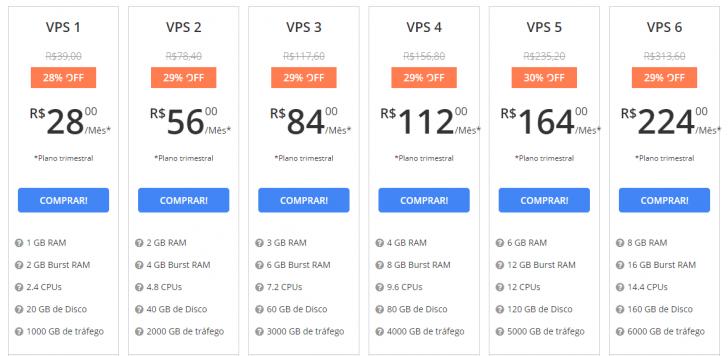 VPS Linux WebLink