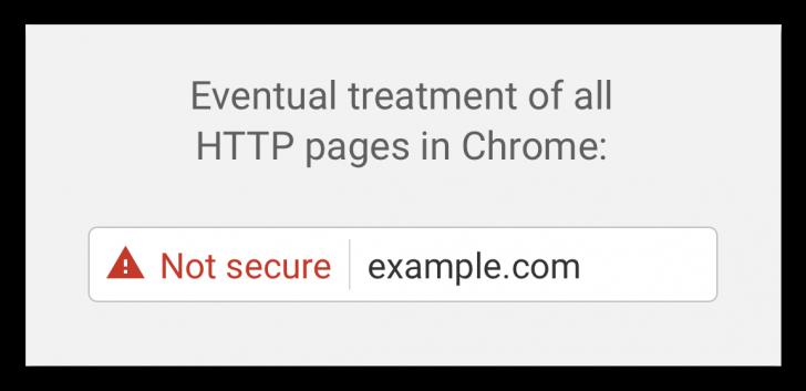 Futuro tratamento dado a todas as páginas HTTP no Chrome (ainda sem data)