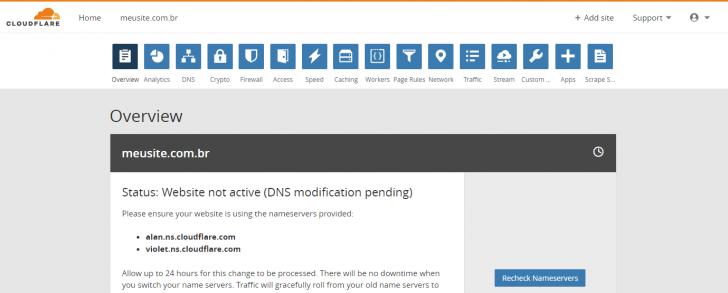 Status do DNS com a ativação ainda pendente