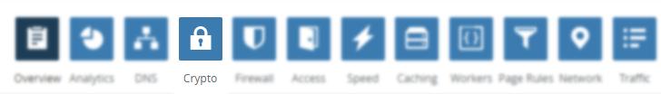 Painel de administração do CloudFlare, destaque para a área Crypto