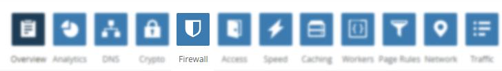 Painel de administração do CloudFlare, destaque para a área Firewall