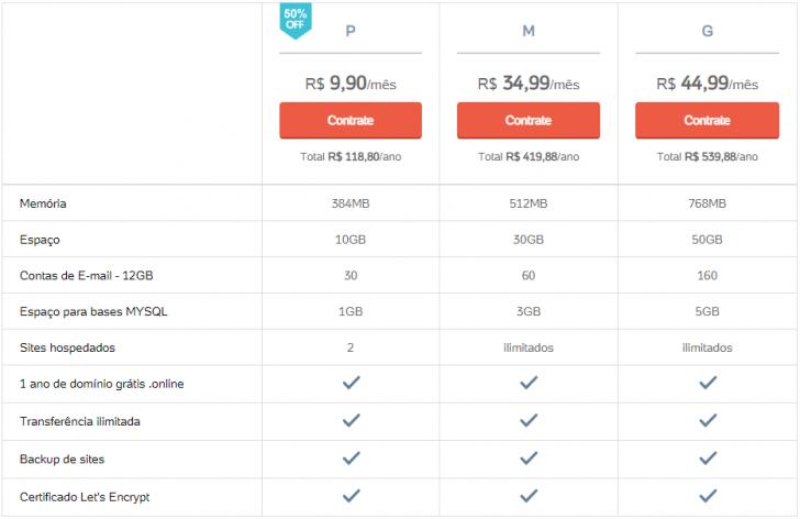 Planos e preços da hospedagem UOL Host