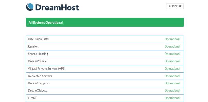 Site de status dos servidores e serviços DreamHost
