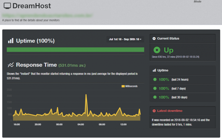 Monitoramento do uptime da DreamHost