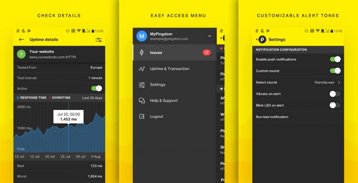 Telas do aplicativo PingDom para smartphones