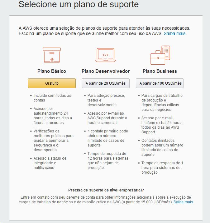 Definição do plano de suporte dos serviços da AWS (Serviços Web da Amazon)