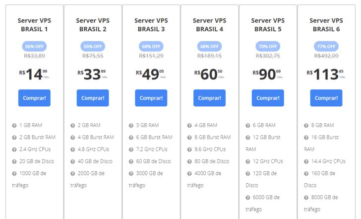 Tabela de planos e preços de servidores VPS da WebLink