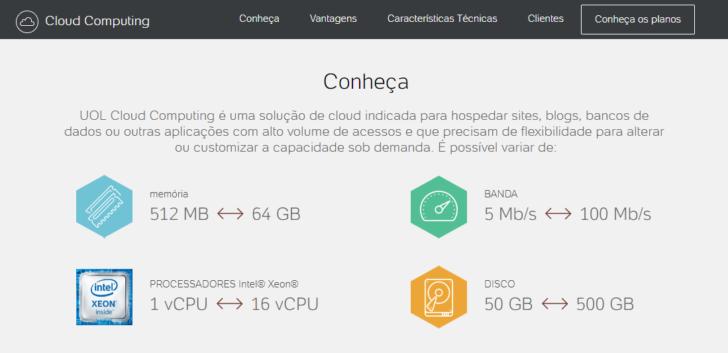 Detalhes do UOL Cloud Computing