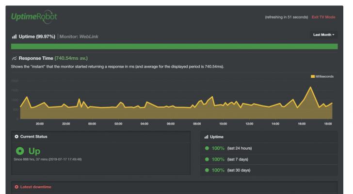 Ferramenta usada para monitorar a hospedagem WebLink