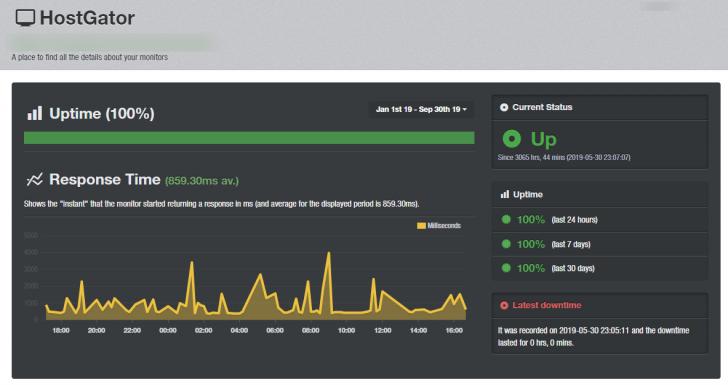 Monitoramento de uptime de um dos servidores da HostGator — janeiro a setembro de 2019
