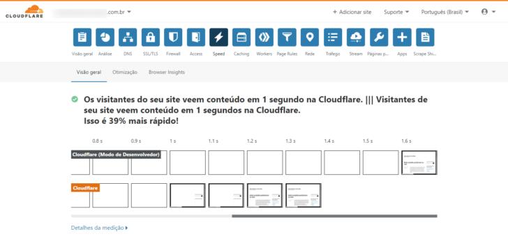 A seção Speed traz informações e recursos sobre a velocidade do carregamento das páginas
