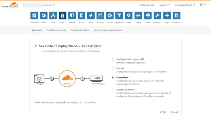 Tela para gerenciamento do modo de criptografia e certificados SSL no painel do CloudFlare
