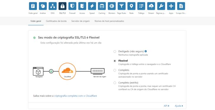 Área de configuração de criptografia SSL, no painel do CloudFlare